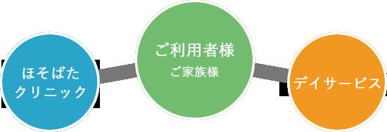 index_14